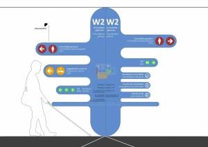 Signing-ziekenhius-ZNA-antwerpen-ontwerpstudio-concepts-and-images (3)